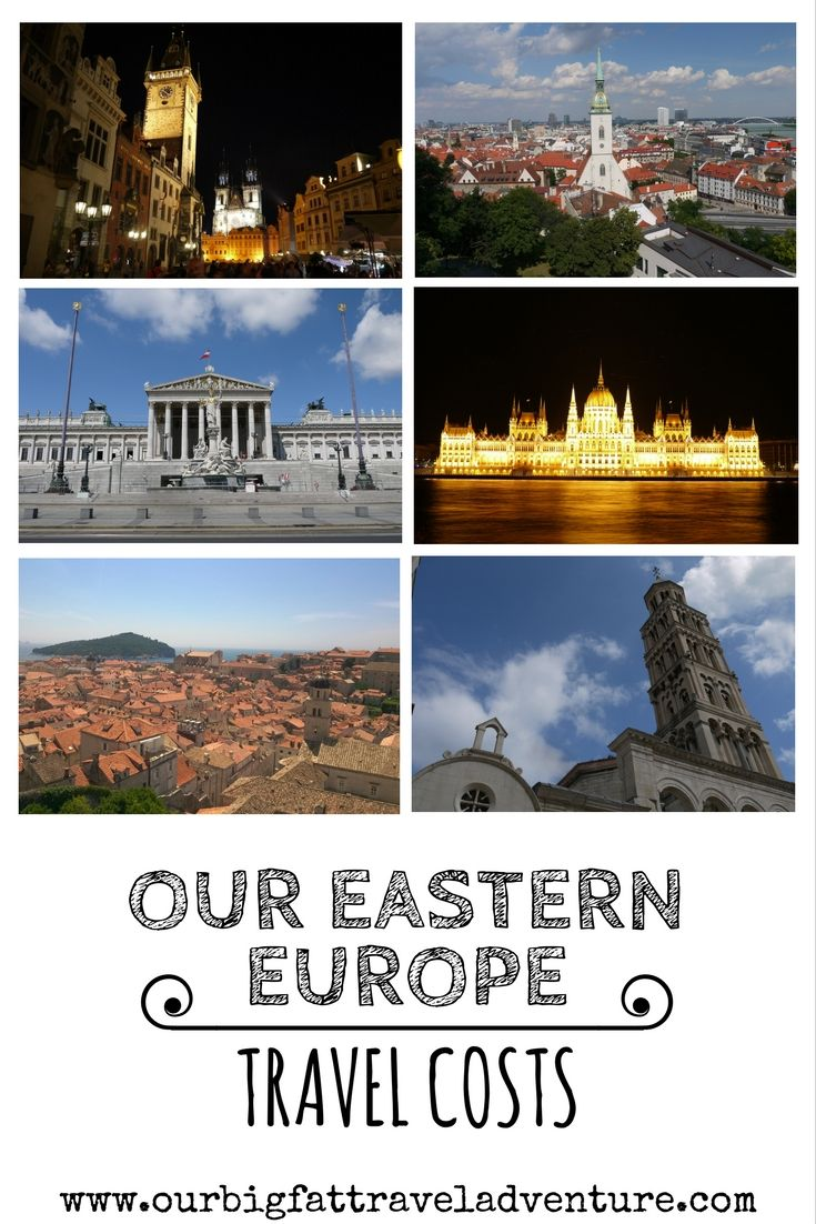 our Eastern Europe travel costs Pinterest poster