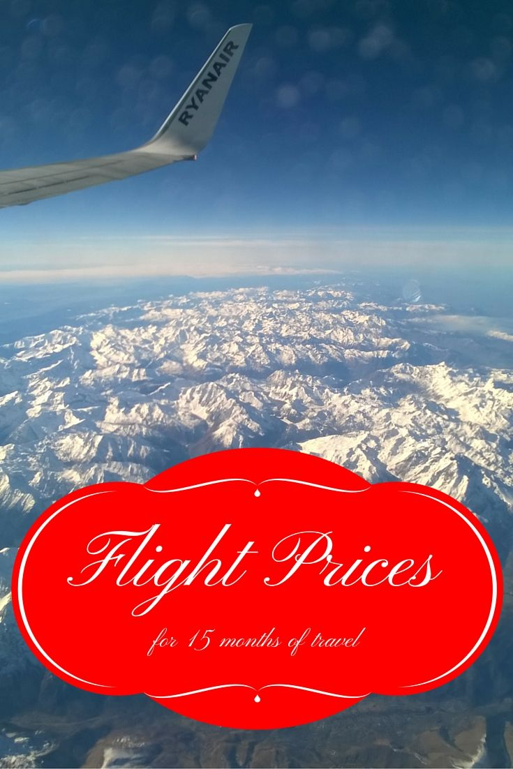 Flight Prices for 15 months of travel