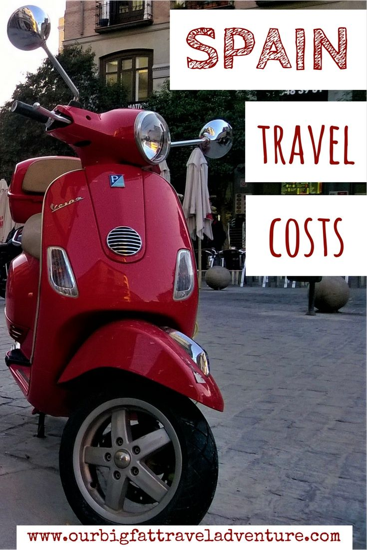 Spain Travel Costs, Pinterest Pin