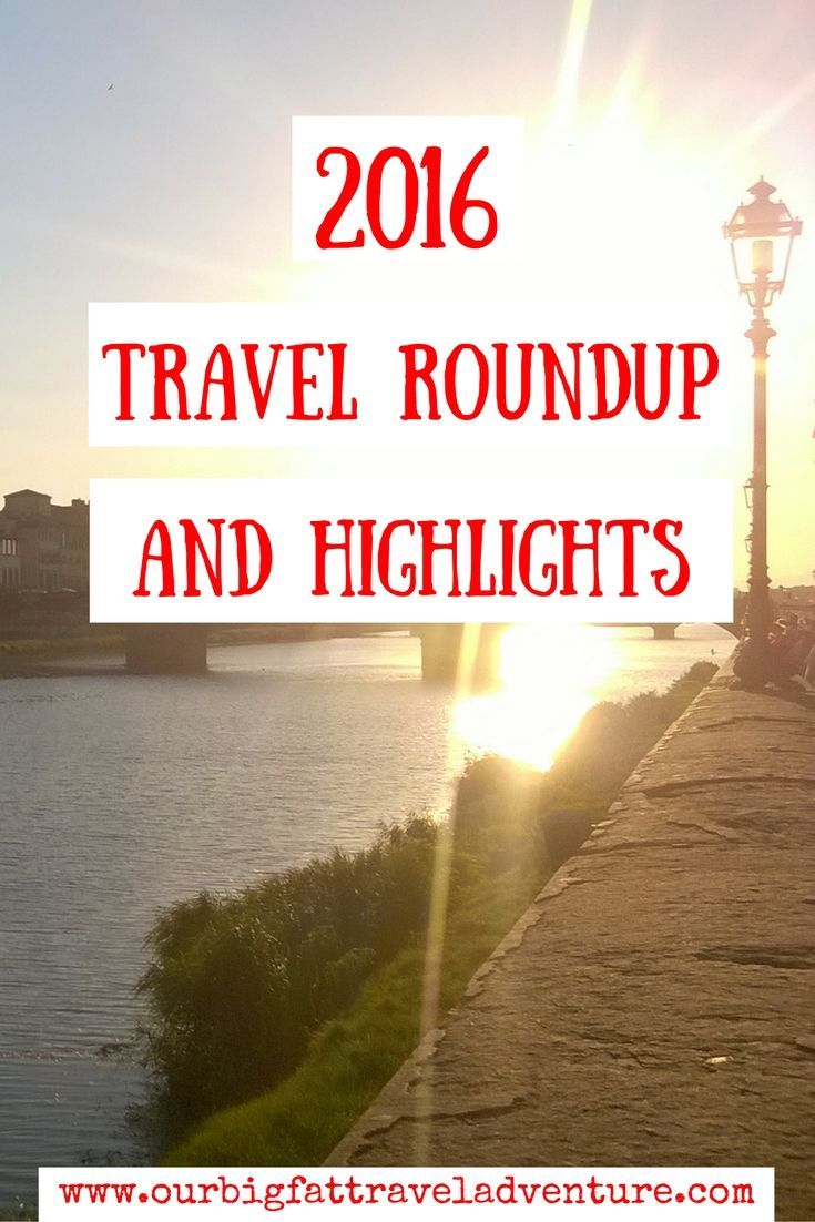 2016 Travel Roundup and Highlights Pinterest Poster