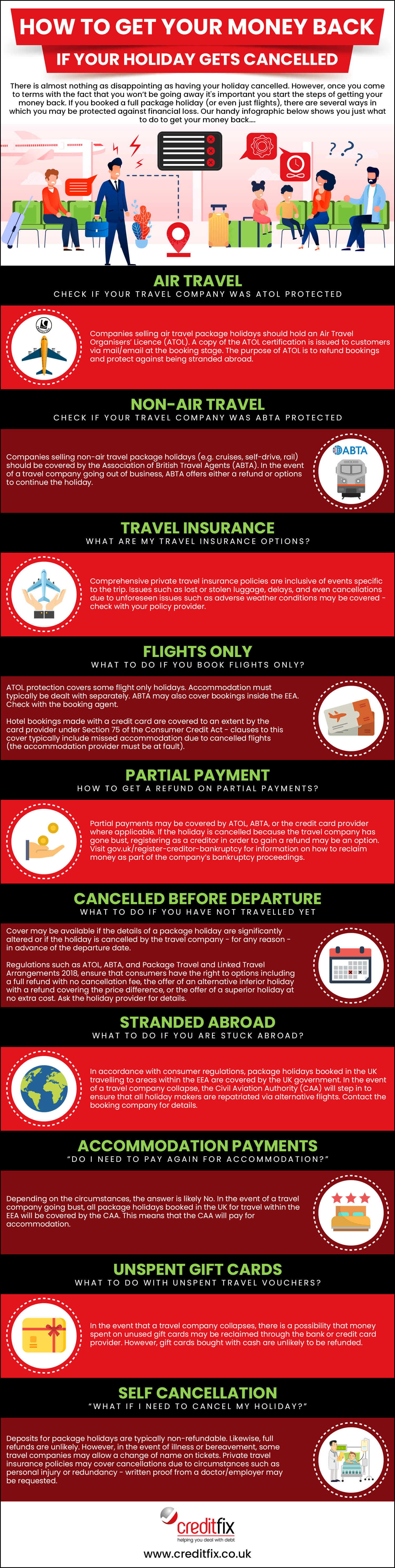 how to get your money back if your holiday is cancelled